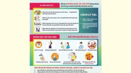 """Poster """"hướng dẫn cách ly y tế tại nhà"""" file corel vector miễn phí"""